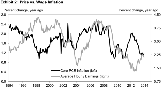 maltaway_balattiboardmember_wages_inflation2