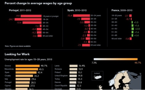 maltaway_boardmember_wages_deflation_southeurope