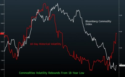 balattiboardmember_maltaway_commodity_price_volatility