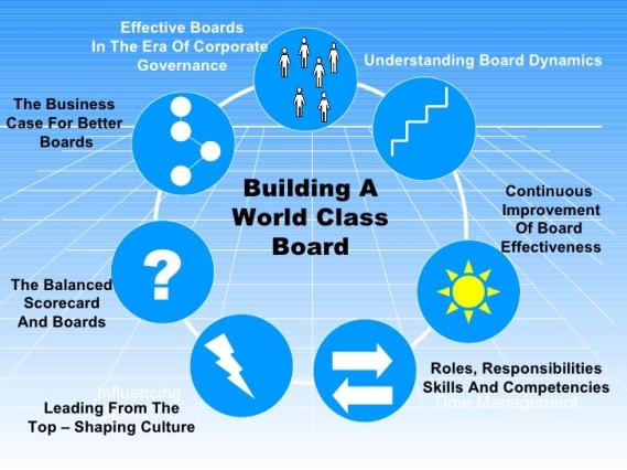 best-practice-corporate-board-governance-2-728